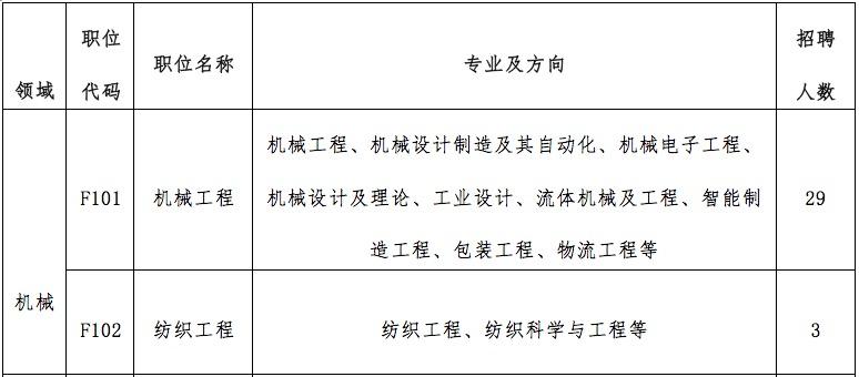 专利审查协作北京中心福建分中心招聘180人公告