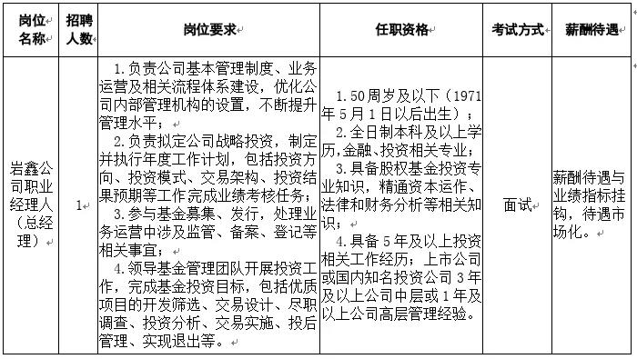 龙岩人才发展集团有限公司关于所属龙岩岩鑫投资管理有限公司公开